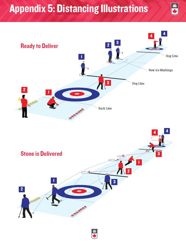 images of placement of players during curling play